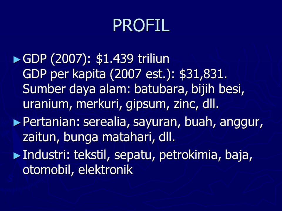 PROFIL GDP (2007): $1.439 triliun GDP per kapita (2007 est.): $31,831. Sumber daya alam: batubara, bijih besi, uranium, merkuri, gipsum, zinc, dll.