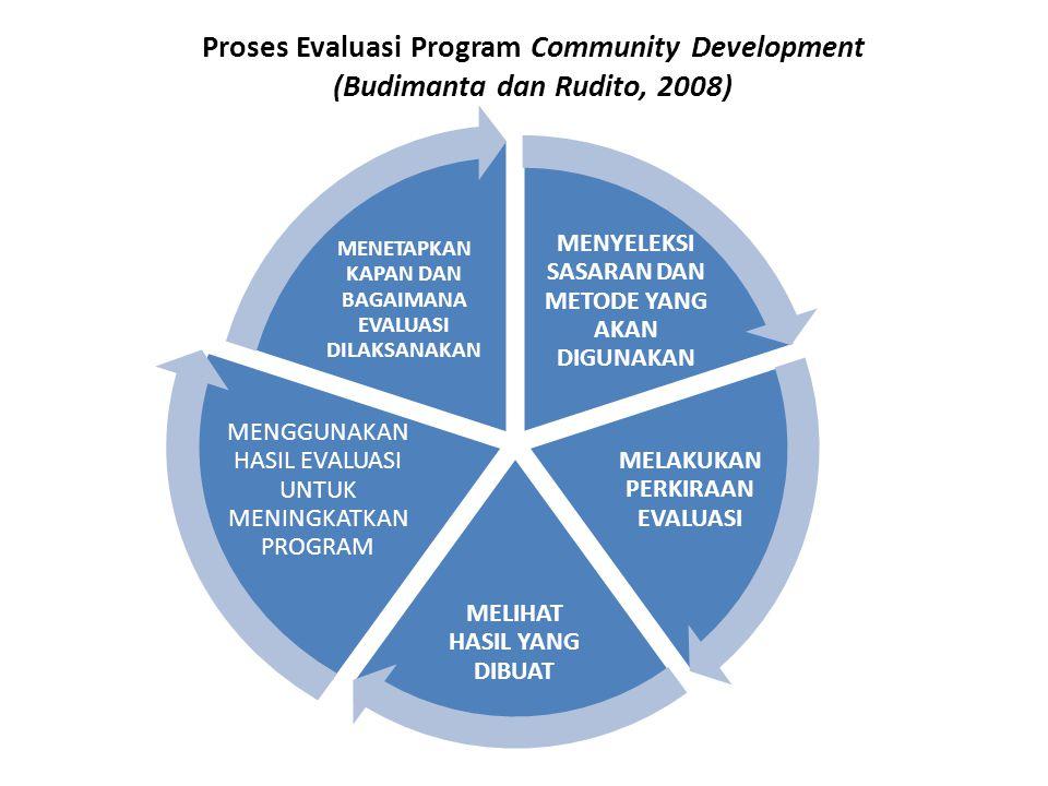 Proses Evaluasi Program Community Development (Budimanta dan Rudito, 2008)