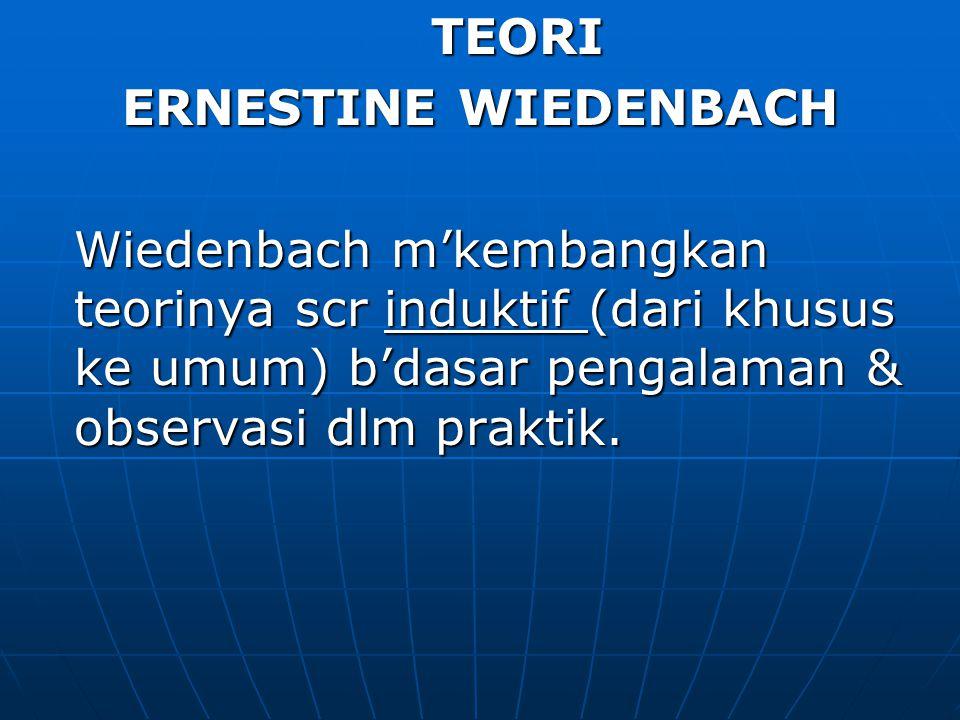 TEORI ERNESTINE WIEDENBACH.
