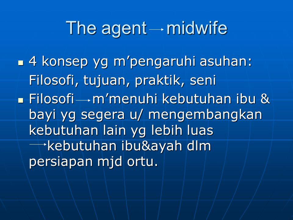 The agent midwife 4 konsep yg m'pengaruhi asuhan: