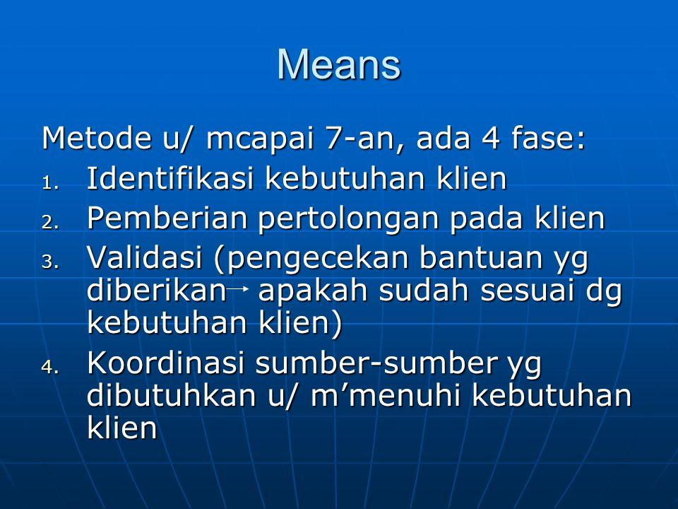 Means Metode u/ mcapai 7-an, ada 4 fase: Identifikasi kebutuhan klien