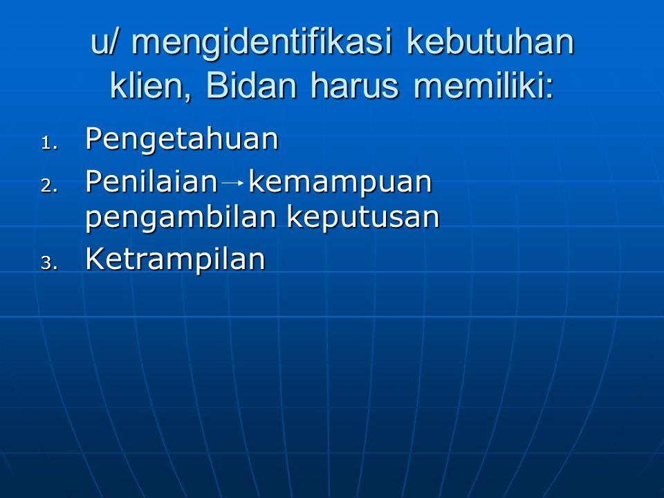 u/ mengidentifikasi kebutuhan klien, Bidan harus memiliki: