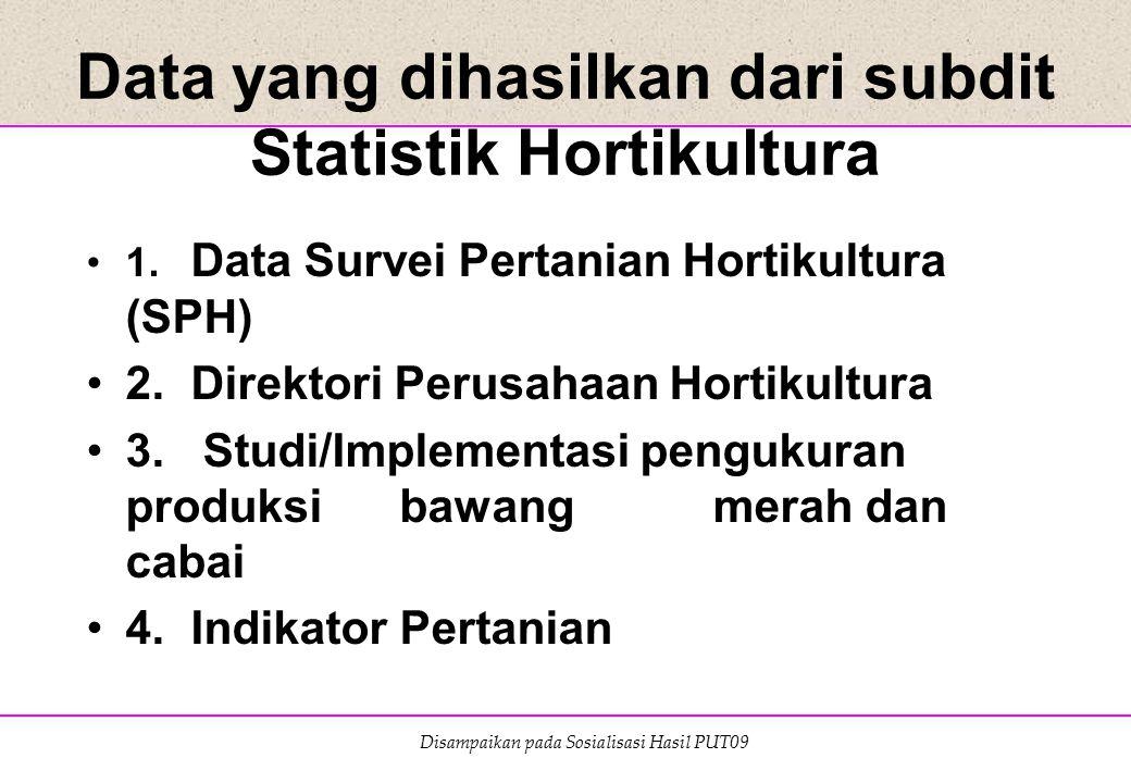 Data yang dihasilkan dari subdit Statistik Hortikultura