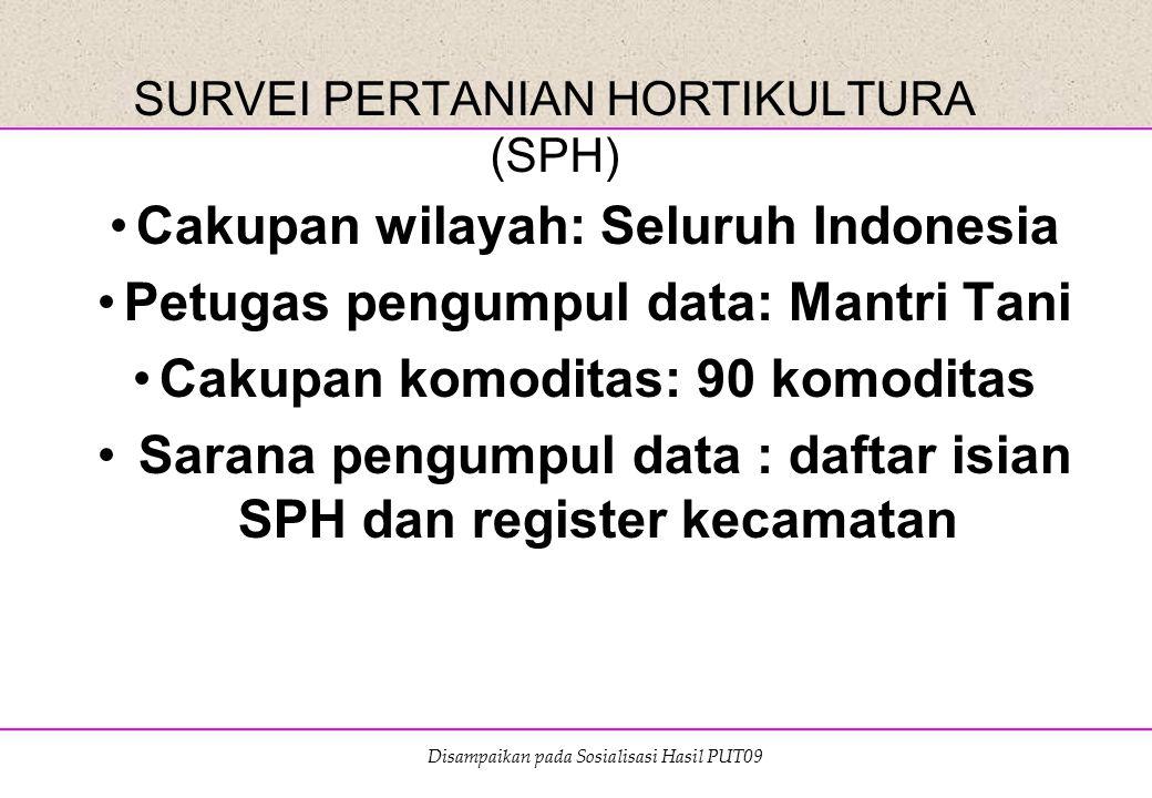 SURVEI PERTANIAN HORTIKULTURA (SPH)