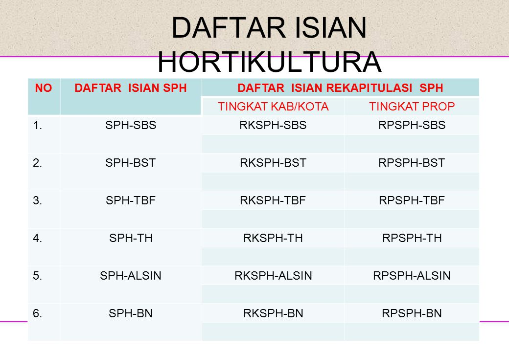 DAFTAR ISIAN HORTIKULTURA