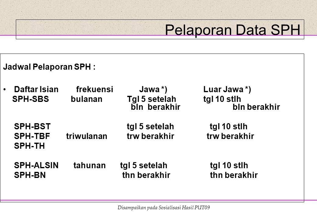 Pelaporan Data SPH Jadwal Pelaporan SPH :