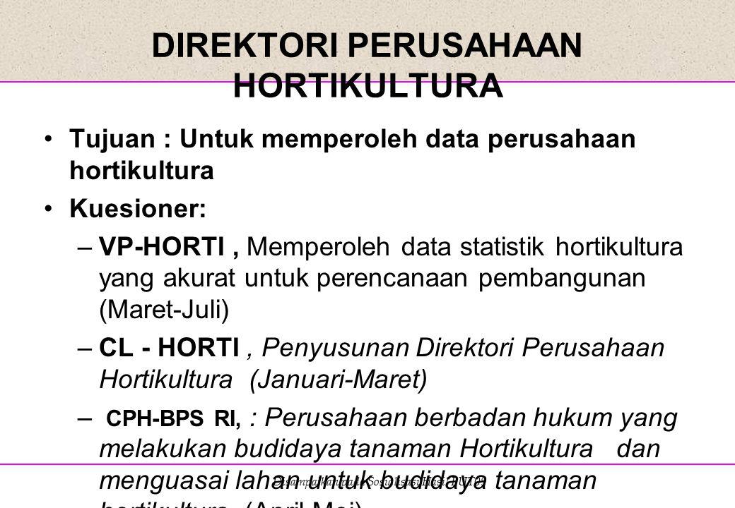 DIREKTORI PERUSAHAAN HORTIKULTURA