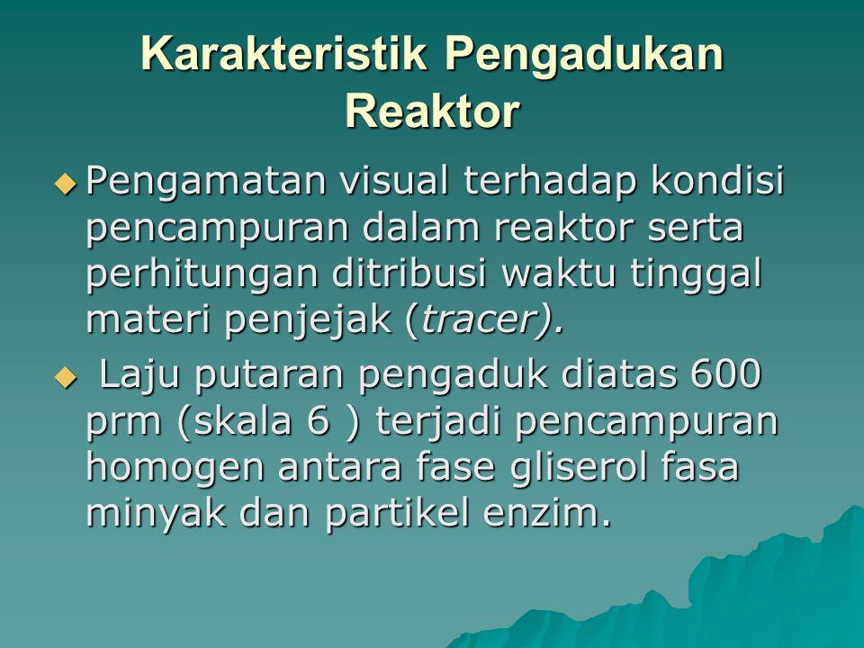 Karakteristik Pengadukan Reaktor