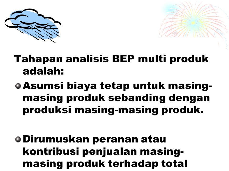 Tahapan analisis BEP multi produk adalah: