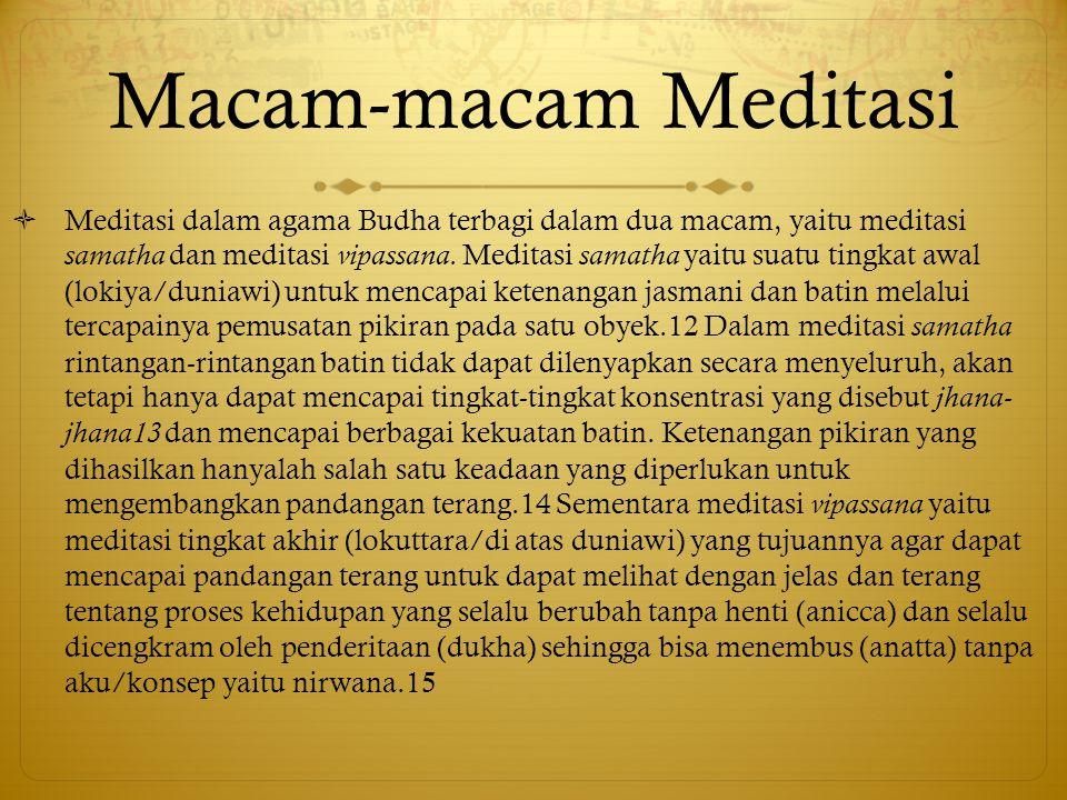Macam-macam Meditasi