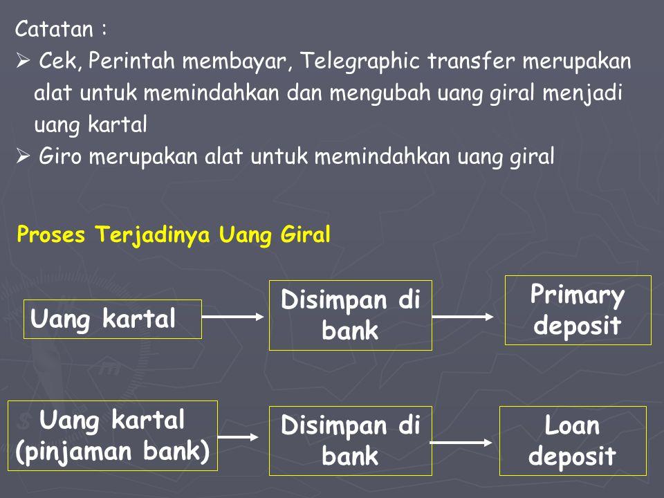 Uang kartal (pinjaman bank)