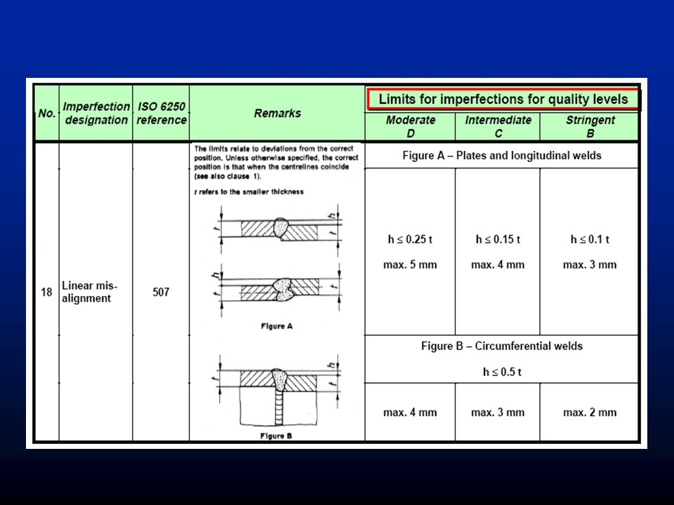 This presentation was developed by the Collaboration for NDT Education to provide students and other audiences with a general introduction to nondestructive testing. The material by itself is not intended to train individuals to perform NDT functions, but rather to acquaint individuals with some of the common NDT methods and their uses. All rights are reserved by the authors but the material may be freely used by individuals and organizations for educational purposes. The materials may not be sold commercially, or used in commercial products or services.