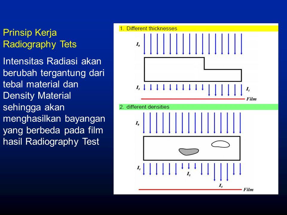 Prinsip Kerja Radiography Tets