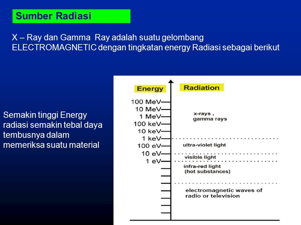 Sumber Radiasi X – Ray dan Gamma Ray adalah suatu gelombang ELECTROMAGNETIC dengan tingkatan energy Radiasi sebagai berikut.