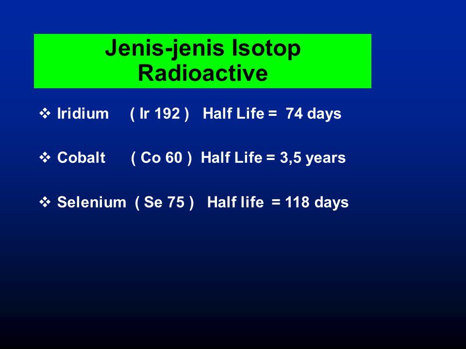 Jenis-jenis Isotop Radioactive