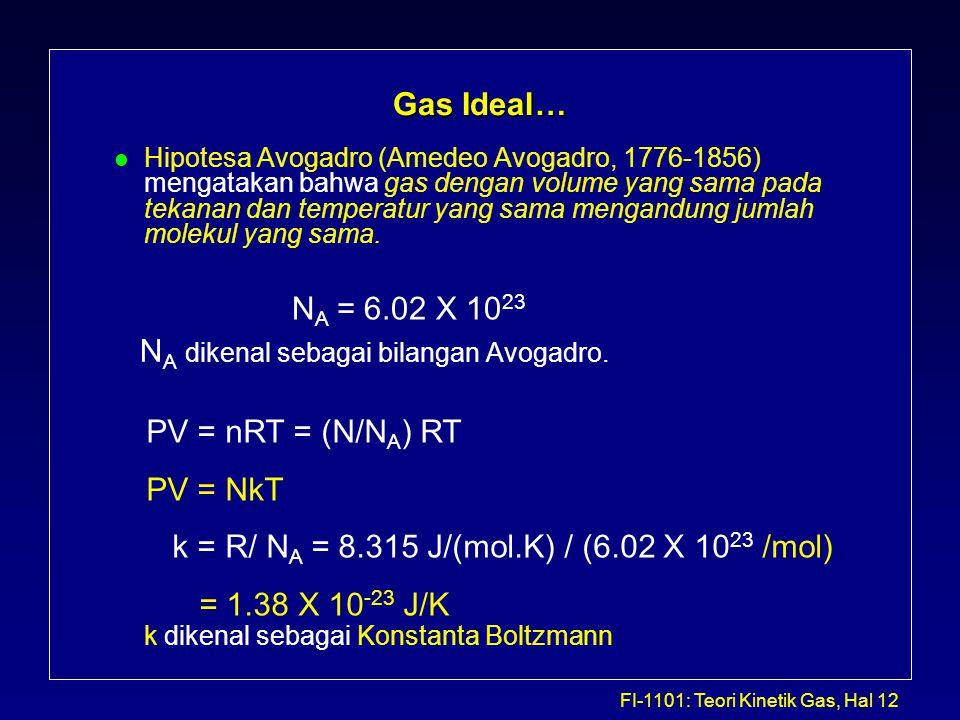 NA dikenal sebagai bilangan Avogadro.
