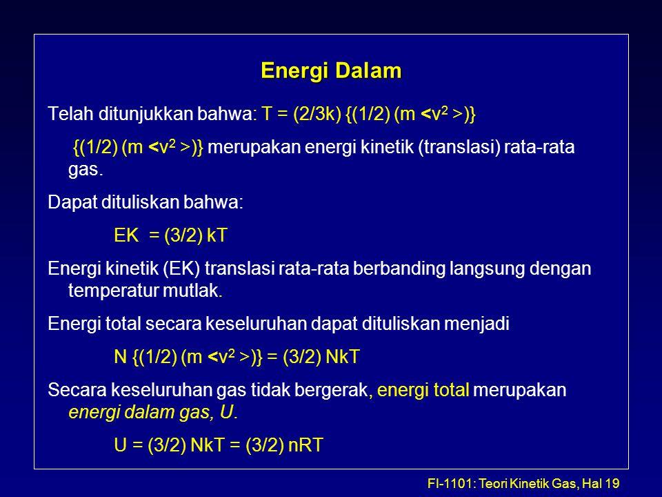 Energi Dalam Telah ditunjukkan bahwa: T = (2/3k) {(1/2) (m <v2 >)} {(1/2) (m <v2 >)} merupakan energi kinetik (translasi) rata-rata gas.