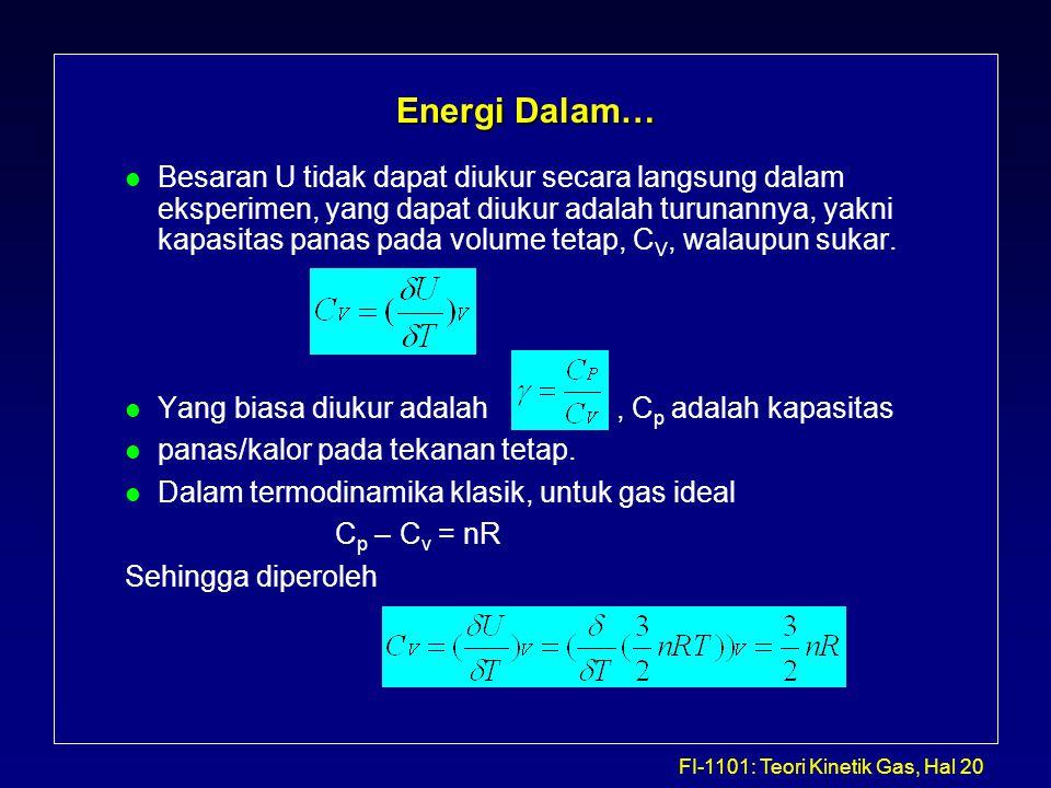 Energi Dalam…