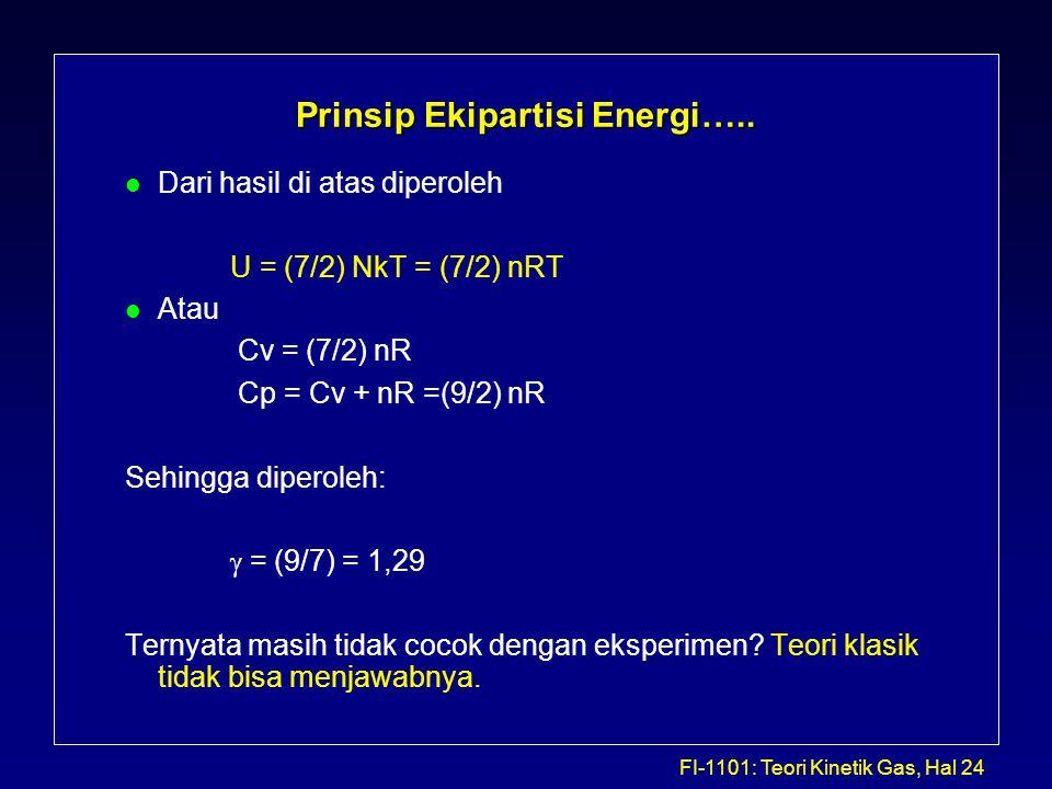 Prinsip Ekipartisi Energi…..