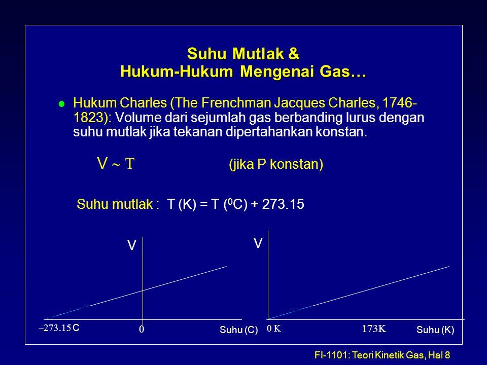 Suhu Mutlak & Hukum-Hukum Mengenai Gas…