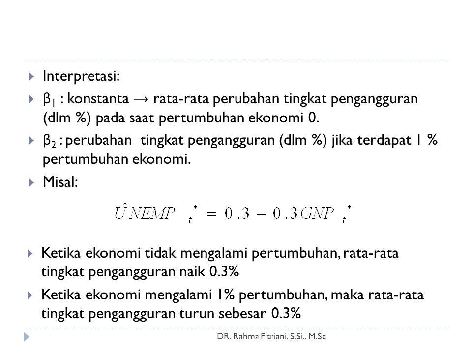 Interpretasi: β1 : konstanta → rata-rata perubahan tingkat pengangguran (dlm %) pada saat pertumbuhan ekonomi 0.