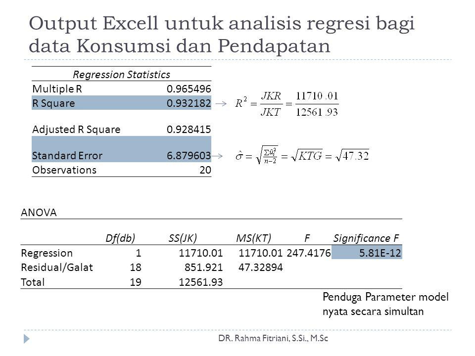 Output Excell untuk analisis regresi bagi data Konsumsi dan Pendapatan