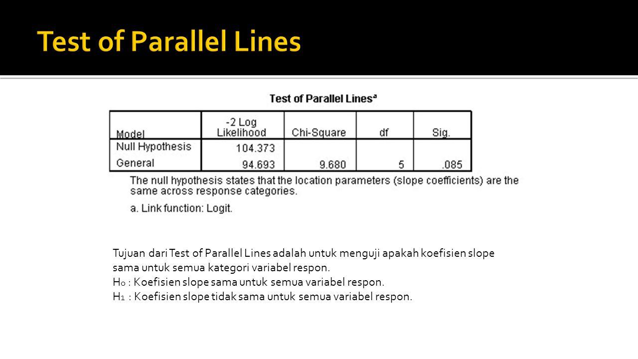 Test of Parallel Lines Tujuan dari Test of Parallel Lines adalah untuk menguji apakah koefisien slope sama untuk semua kategori variabel respon.