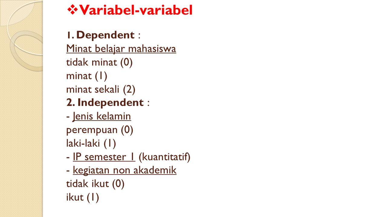 Variabel-variabel 1.