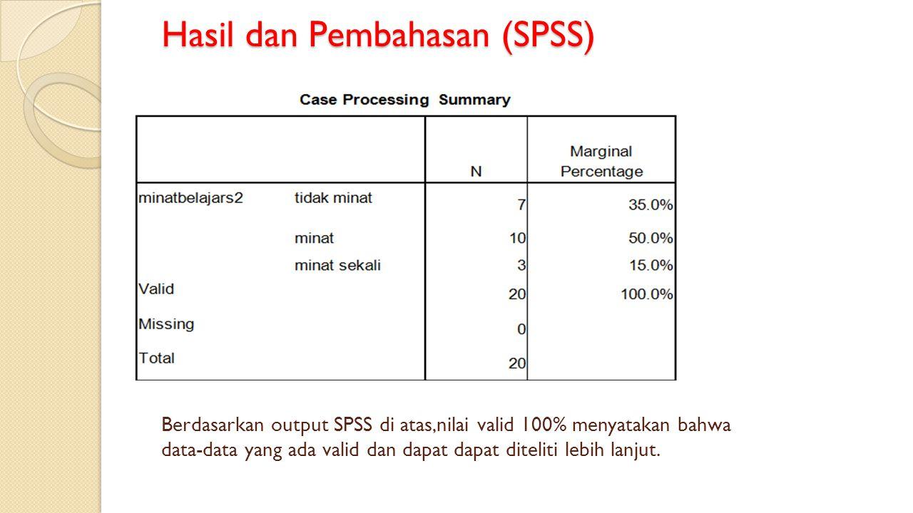 Hasil dan Pembahasan (SPSS) 1 Berdasarkan output SPSS di atas,nilai valid 100% menyatakan bahwa data-data yang ada valid dan dapat dapat diteliti lebih lanjut.
