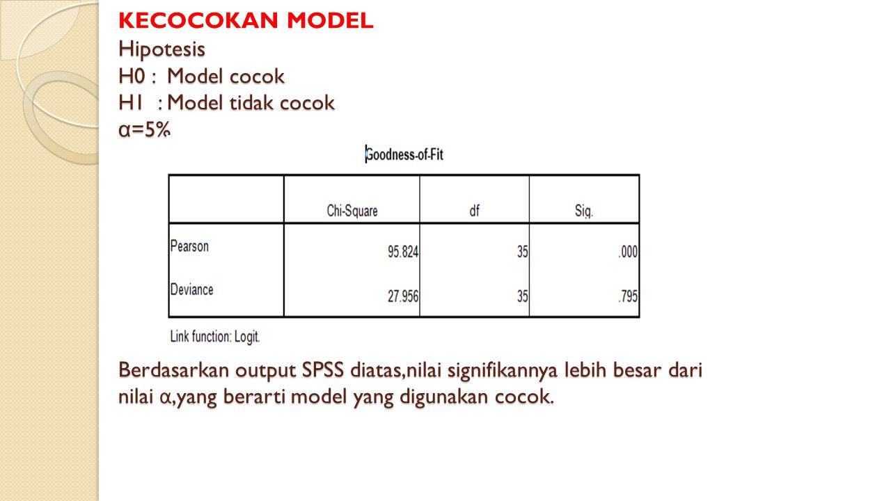 KECOCOKAN MODEL Hipotesis H0 : Model cocok H1 : Model tidak cocok α=5% Berdasarkan output SPSS diatas,nilai signifikannya lebih besar dari nilai α,yang berarti model yang digunakan cocok.