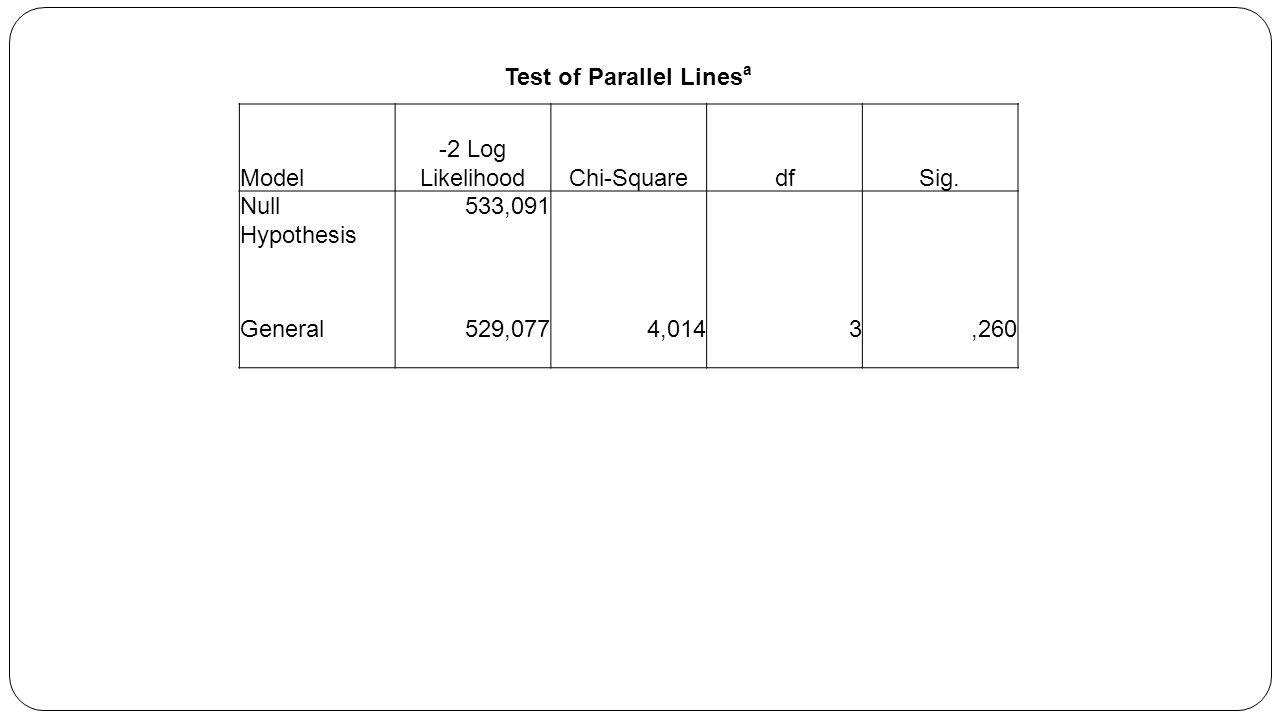 Test of Parallel Linesa