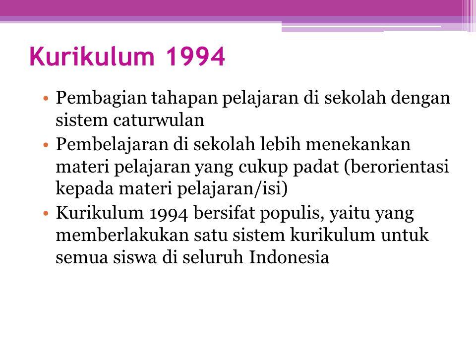 Kurikulum 1994 Pembagian tahapan pelajaran di sekolah dengan sistem caturwulan.