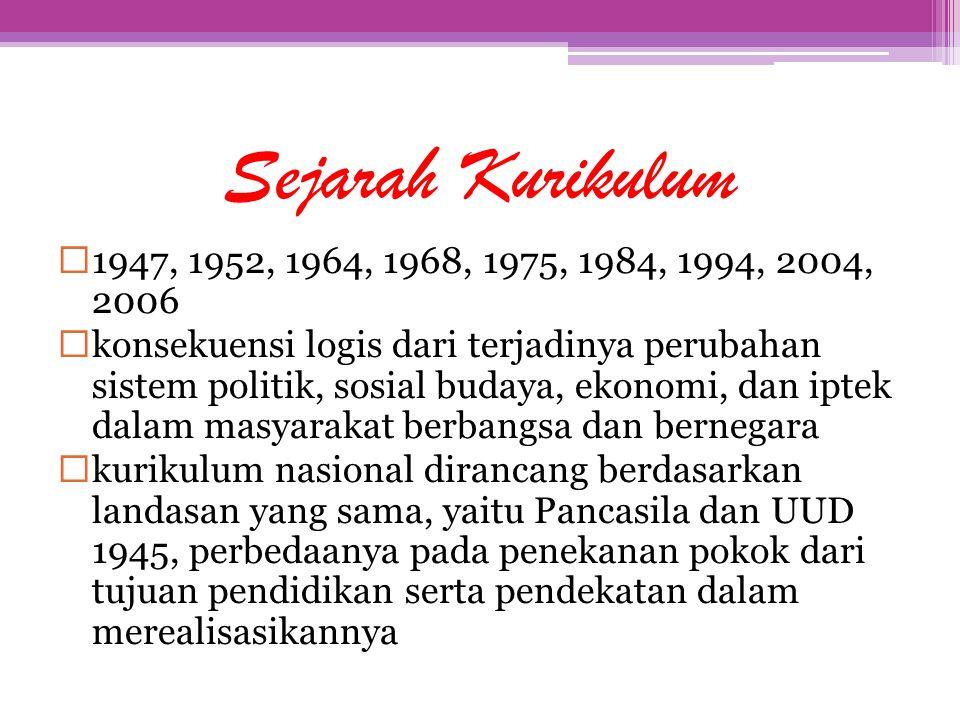 Sejarah Kurikulum 1947, 1952, 1964, 1968, 1975, 1984, 1994, 2004, 2006.