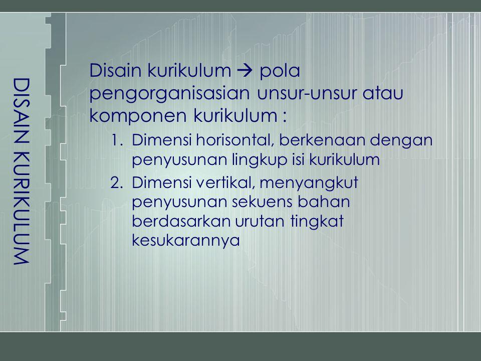 DISAIN KURIKULUM Disain kurikulum  pola pengorganisasian unsur-unsur atau komponen kurikulum :
