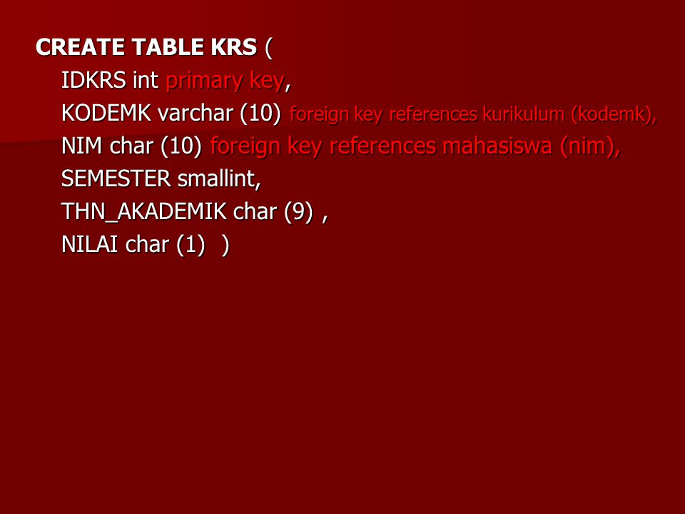 CREATE TABLE KRS ( IDKRS int primary key, KODEMK varchar (10) foreign key references kurikulum (kodemk),