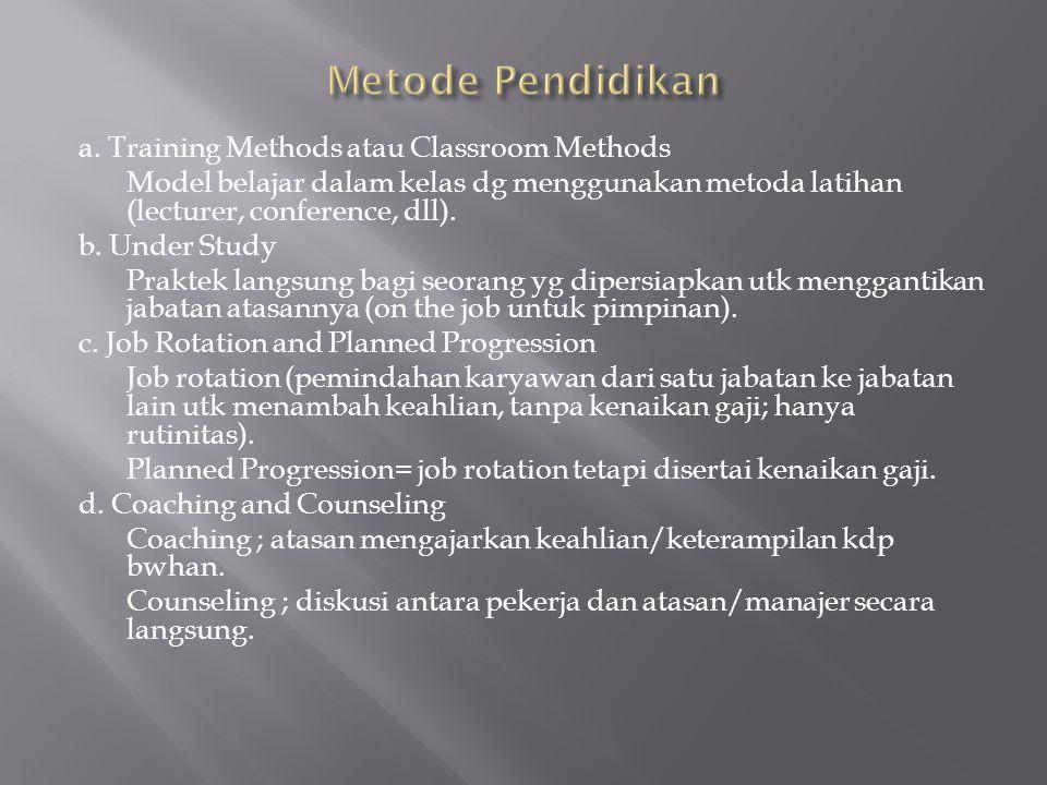 Metode Pendidikan