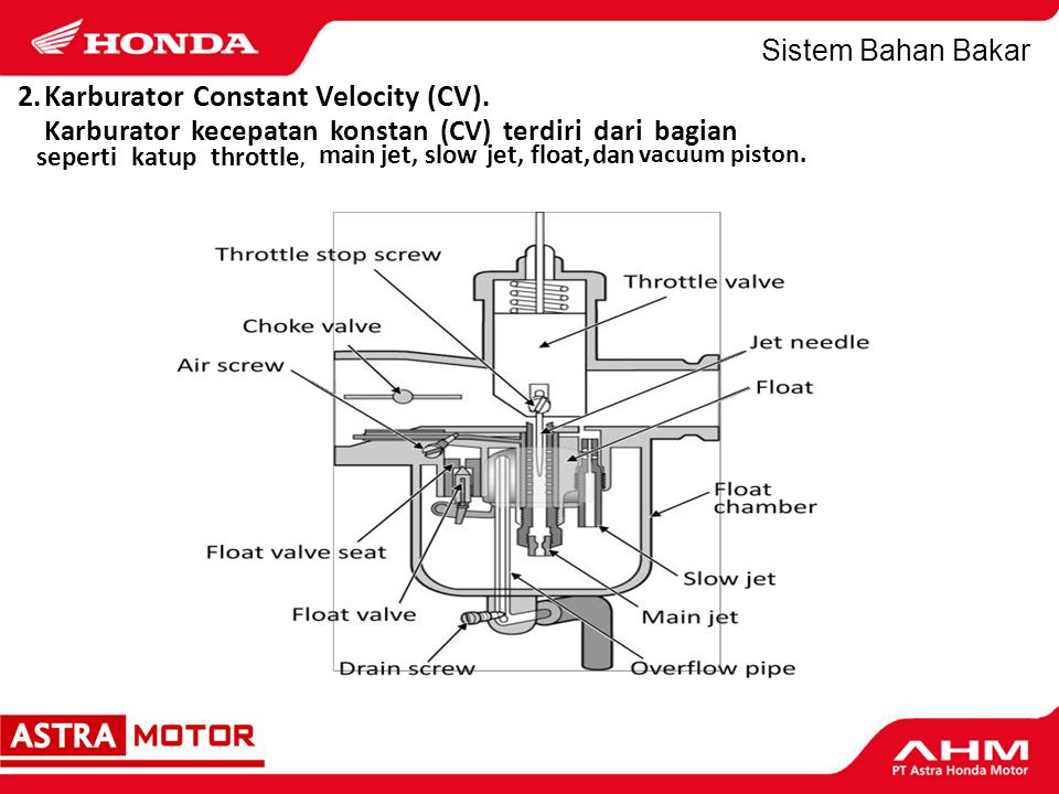 Karburator Constant Velocity (CV).