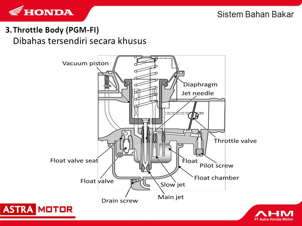Throttle Body (PGM-FI)
