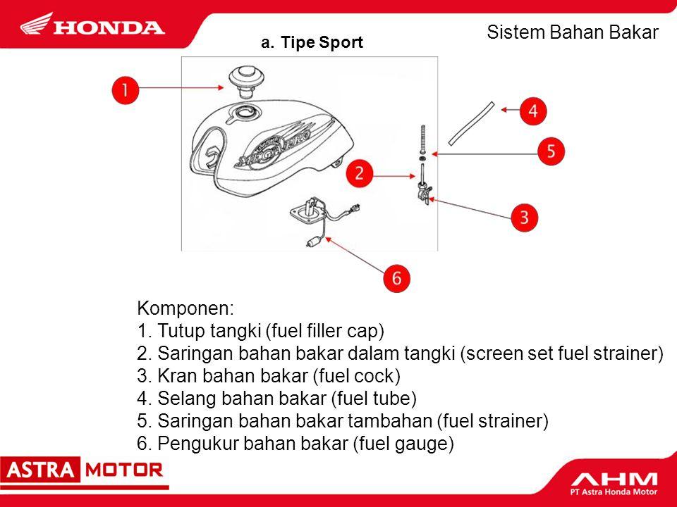 1. Tutup tangki (fuel filler cap)