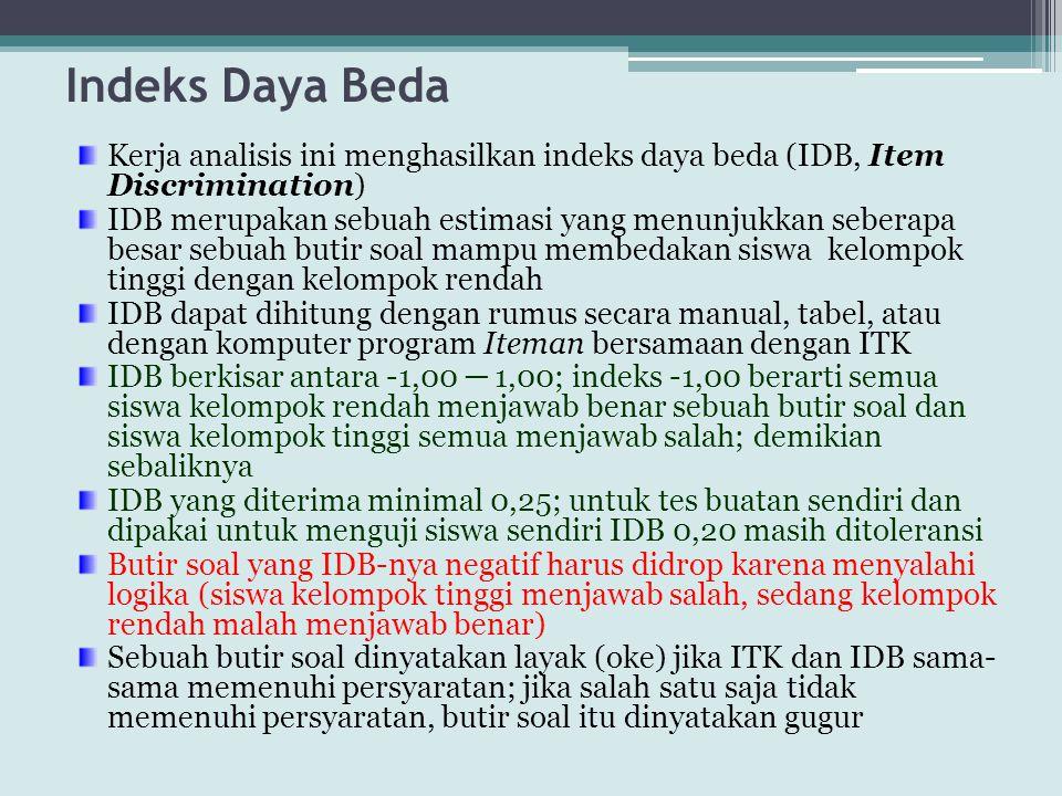 Indeks Daya Beda Kerja analisis ini menghasilkan indeks daya beda (IDB, Item Discrimination)