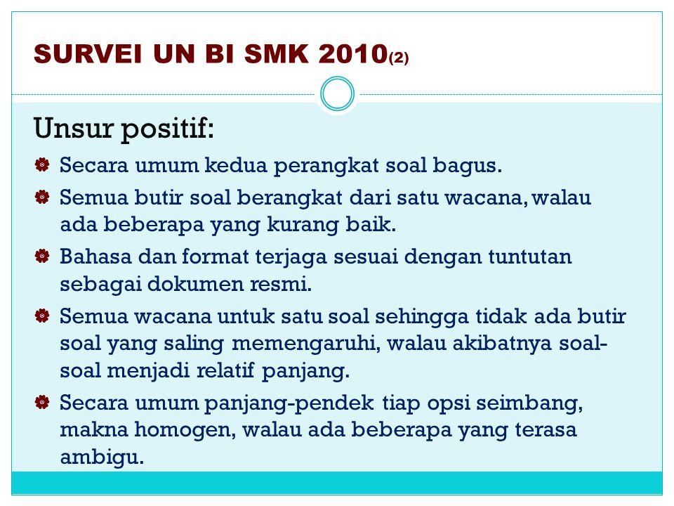 Unsur positif: SURVEI UN BI SMK 2010(2)
