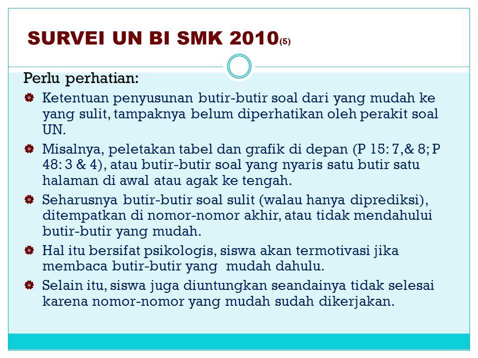 SURVEI UN BI SMK 2010(5) Perlu perhatian: