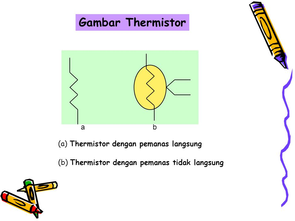 (a) Thermistor dengan pemanas langsung (b) Thermistor dengan pemanas tidak langsung