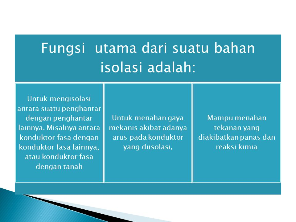 Fungsi utama dari suatu bahan isolasi adalah: