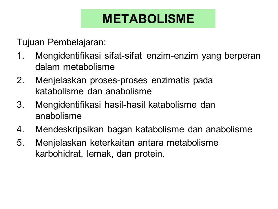 METABOLISME Tujuan Pembelajaran: