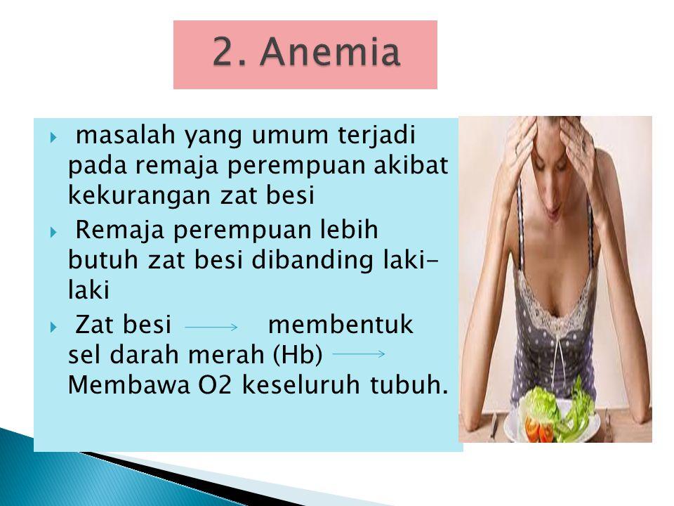 2. Anemia masalah yang umum terjadi pada remaja perempuan akibat kekurangan zat besi. Remaja perempuan lebih butuh zat besi dibanding laki- laki.