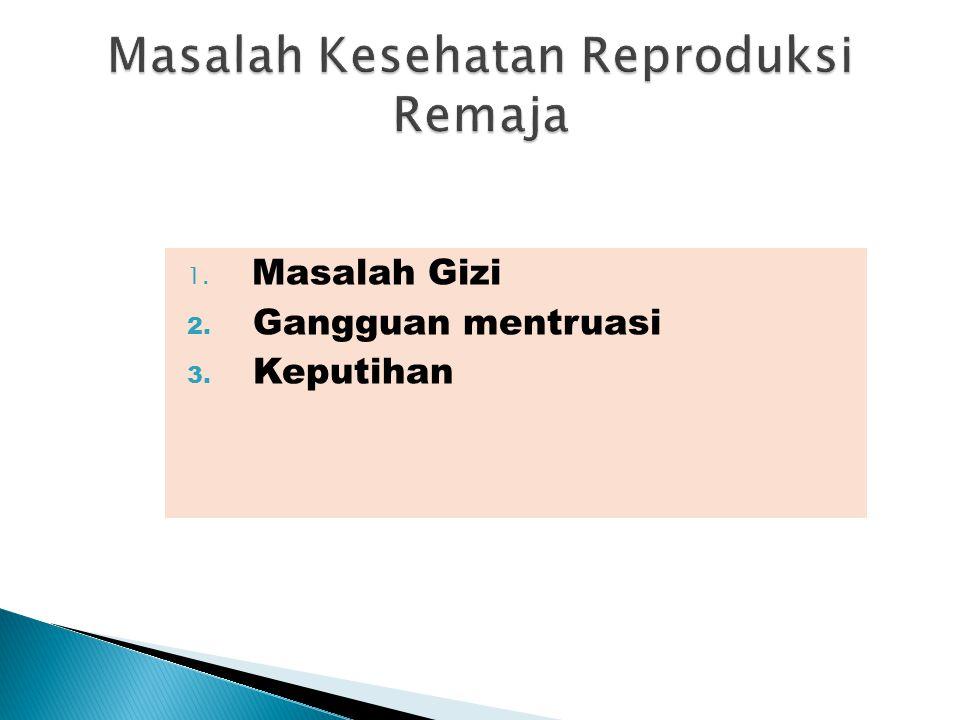 Masalah Kesehatan Reproduksi Remaja