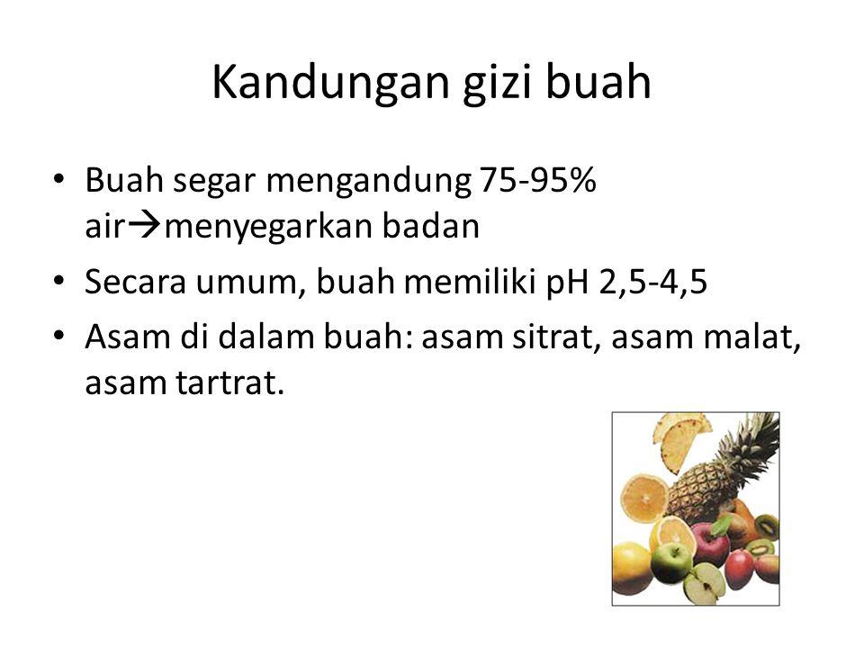 Kandungan gizi buah Buah segar mengandung 75-95% airmenyegarkan badan