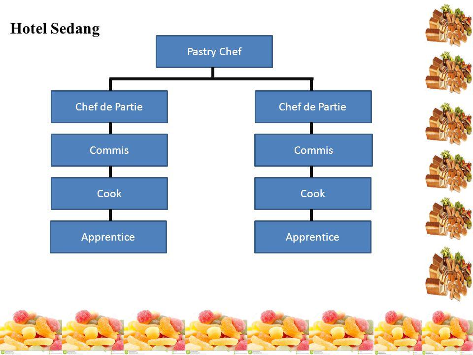 Hotel Sedang Pastry Chef Chef de Partie Chef de Partie Commis Commis