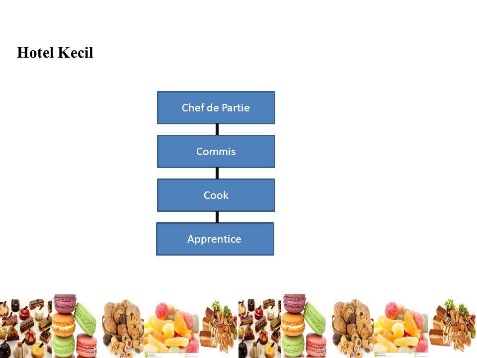 Hotel Kecil Chef de Partie Commis Cook Apprentice